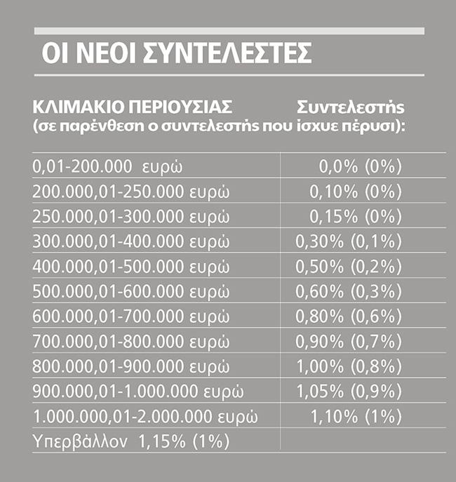 syntel011