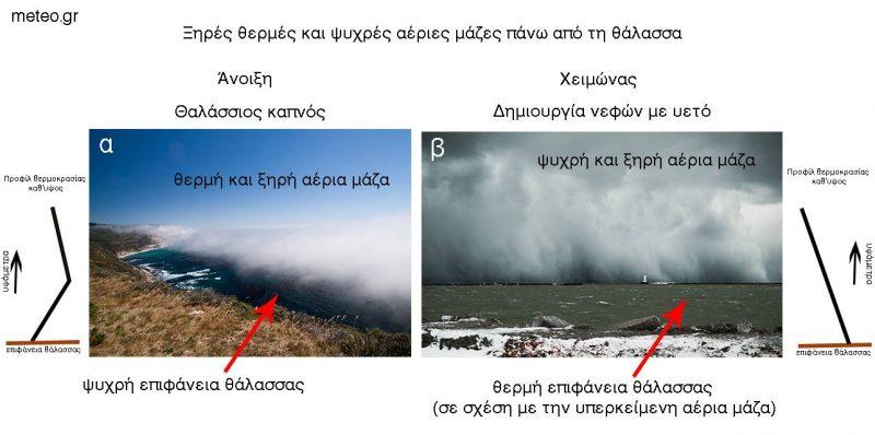 Sea-smoke_lake-effect